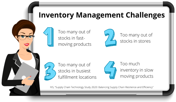Inventory Management Challenges - 600 width