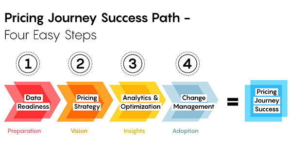 Pricing_Journey_Graphic